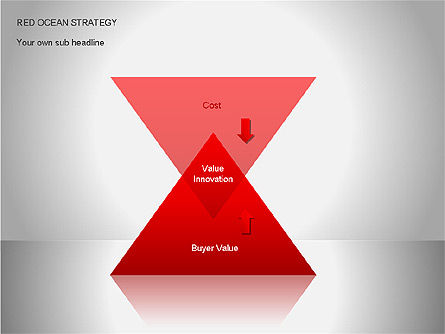 Red Ocean Strategy Diagram, Slide 14, 00065, Business Models — PoweredTemplate.com