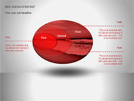 Red Ocean Strategy Diagram, Slide 4, 00065, Business Models — PoweredTemplate.com
