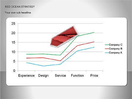 Red Ocean Strategy Diagram, Slide 9, 00065, Business Models — PoweredTemplate.com