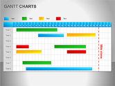Gantt Charts#10