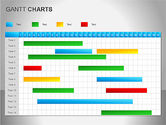 Gantt Charts#12