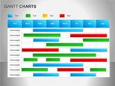 Gantt Charts#3