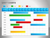 Gantt Charts#6
