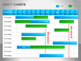Gantt Charts#7