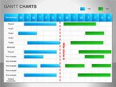 Gantt Charts#8