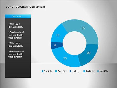 Data Driven Diagrams Slide 3