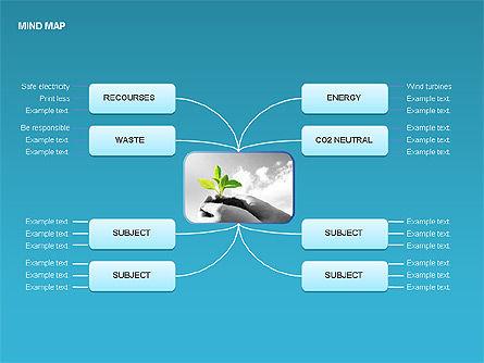 Mind Map Charts, Slide 10, 00070, Graph Charts — PoweredTemplate.com