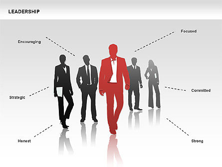 Shapes: Leadership Shapes #00071