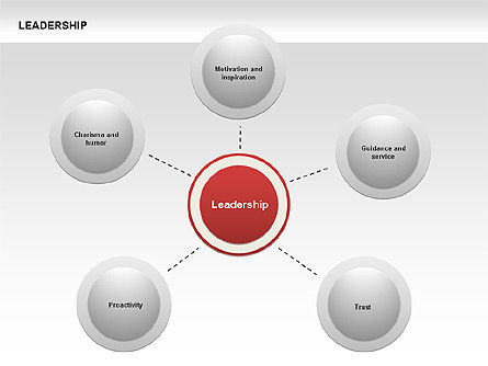 Leadership Shapes Slide 4