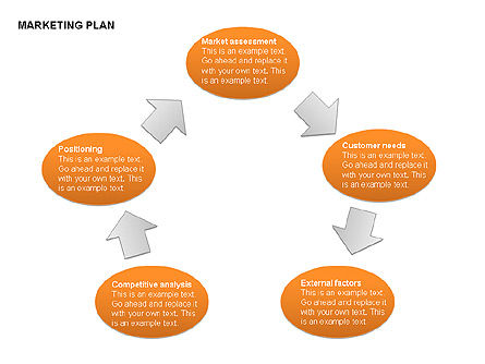 Marketing Plan Diagram, Slide 6, 00073, Business Models — PoweredTemplate.com