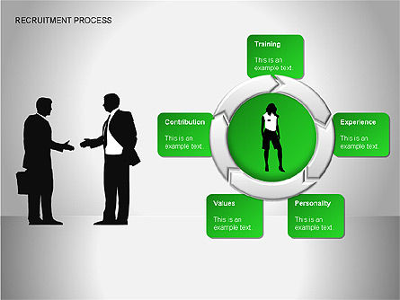 Process Diagrams: Recruitment Process Diagrams #00077
