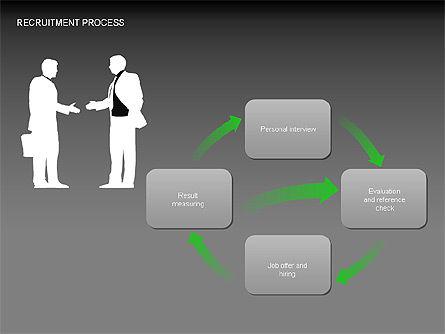 Recruitment Process Diagrams, Slide 13, 00077, Process Diagrams — PoweredTemplate.com