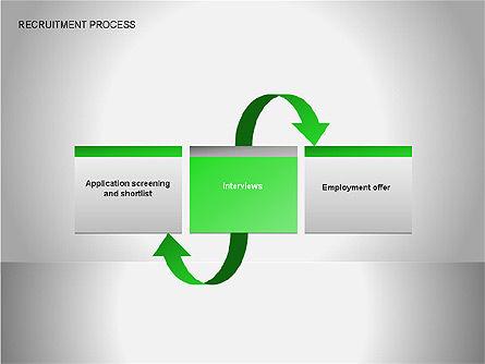 Recruitment Process Diagrams, Slide 7, 00077, Process Diagrams — PoweredTemplate.com