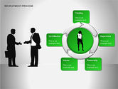 Process Diagrams: Recruitment procesdiagrammen #00077