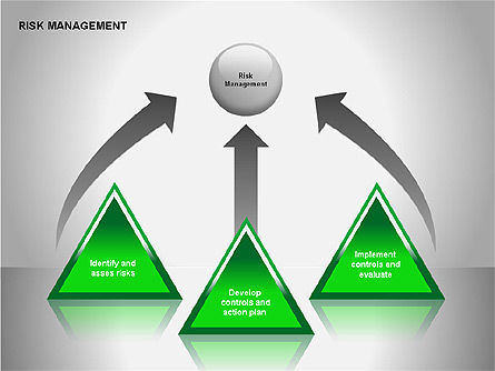 Business Models: Risk Management Diagrams #00079