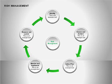 Risk Management Diagrams, Slide 5, 00079, Business Models — PoweredTemplate.com