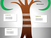 Tree Diagrams#7