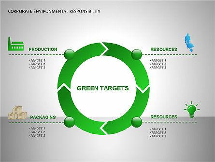 Environmental Responsibility Diagrams, Slide 11, 00087, Organizational Charts — PoweredTemplate.com