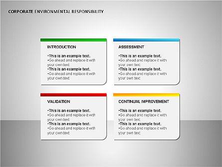 Environmental Responsibility Diagrams, Slide 15, 00087, Organizational Charts — PoweredTemplate.com