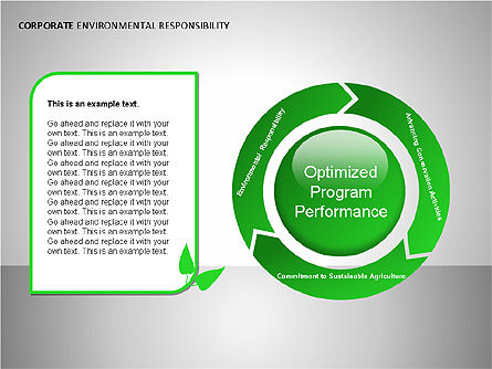 Environmental Responsibility Diagrams, Slide 3, 00087, Organizational Charts — PoweredTemplate.com