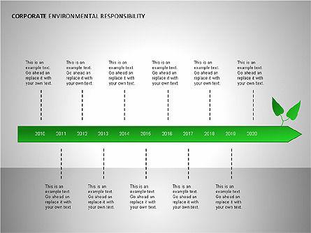 Environmental Responsibility Diagrams, Slide 8, 00087, Organizational Charts — PoweredTemplate.com