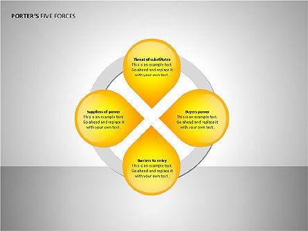 Porter's Forces Analysis, Slide 10, 00091, Business Models — PoweredTemplate.com
