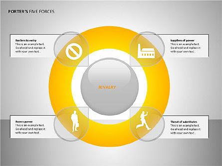 Porter's Forces Analysis, Slide 2, 00091, Business Models — PoweredTemplate.com