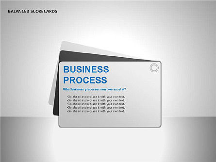 Business Models: Business-Scorecards #00093