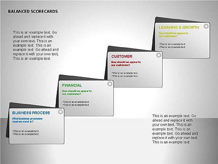 Business Scorecards, Slide 10, 00093, Business Models — PoweredTemplate.com