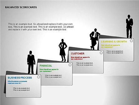 Business Scorecards, Slide 11, 00093, Business Models — PoweredTemplate.com