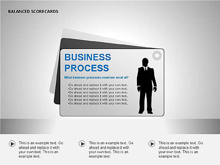 Business Scorecards, Slide 12, 00093, Business Models — PoweredTemplate.com