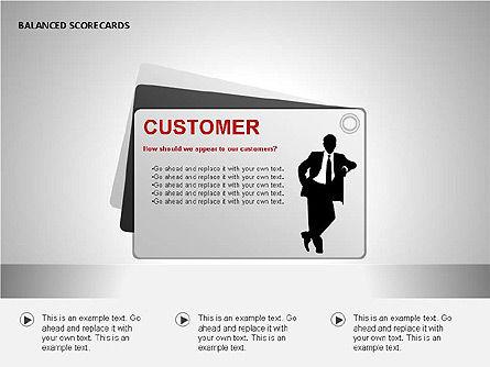 Business Scorecards, Slide 13, 00093, Business Models — PoweredTemplate.com