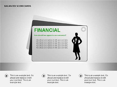 Business Scorecards, Slide 14, 00093, Business Models — PoweredTemplate.com