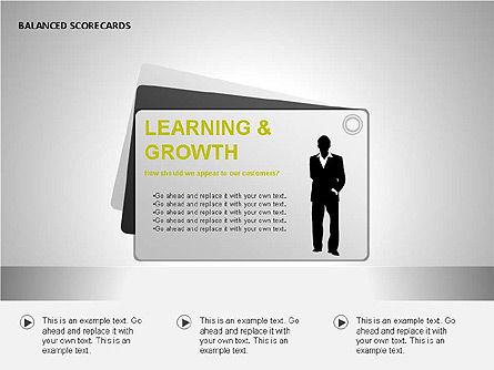 Business Scorecards, Slide 15, 00093, Business Models — PoweredTemplate.com
