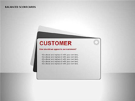 Business Scorecards, Slide 2, 00093, Business Models — PoweredTemplate.com