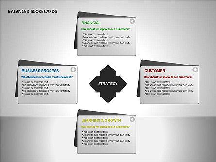 Business Scorecards, Slide 5, 00093, Business Models — PoweredTemplate.com