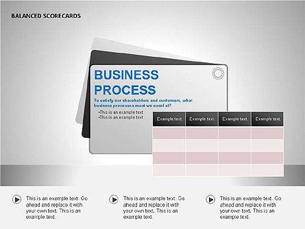 Business Scorecards, Slide 6, 00093, Business Models — PoweredTemplate.com