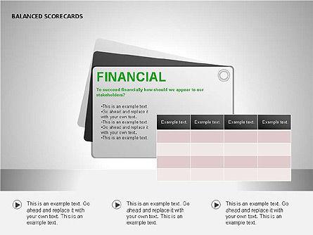 Business Scorecards, Slide 8, 00093, Business Models — PoweredTemplate.com