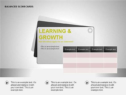 Business Scorecards, Slide 9, 00093, Business Models — PoweredTemplate.com