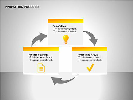 Process Diagrams: Innovatie procesdiagrammen #00096