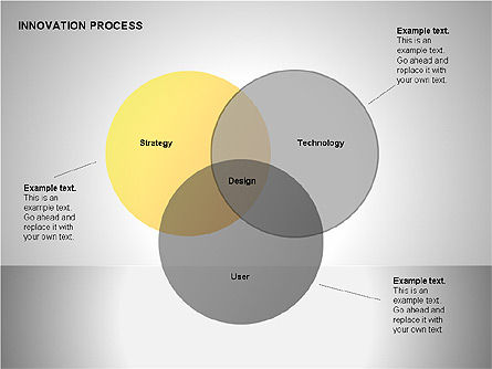 Innovation Process Diagrams, Slide 12, 00096, Process Diagrams — PoweredTemplate.com