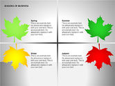 Seasons of Business Shapes#9