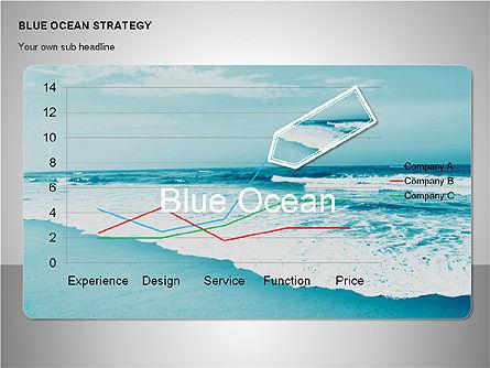 Blue Ocean Strategy, Slide 10, 00100, Business Models — PoweredTemplate.com