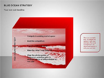 Blue Ocean Strategy, Slide 12, 00100, Business Models — PoweredTemplate.com