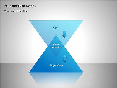 Blue Ocean Strategy, Slide 14, 00100, Business Models — PoweredTemplate.com