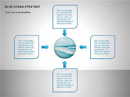 Blue Ocean Strategy, Slide 7, 00100, Business Models — PoweredTemplate.com