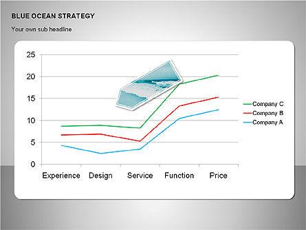 Blue Ocean Strategy, Slide 9, 00100, Business Models — PoweredTemplate.com