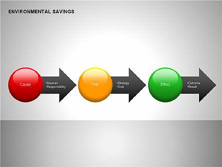 Environmental Savings Icons, Slide 5, 00107, Icons — PoweredTemplate.com