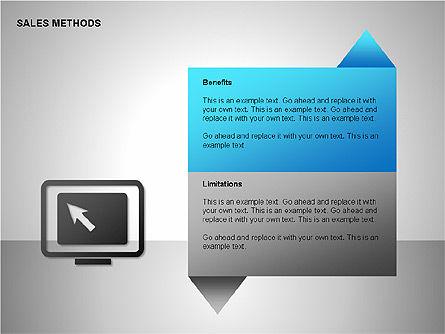 Sales Methods Diagrams, Slide 12, 00109, Shapes — PoweredTemplate.com