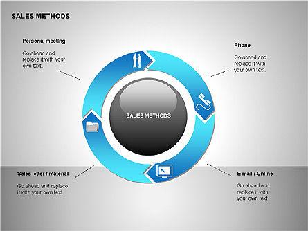 Sales Methods Diagrams, Slide 13, 00109, Shapes — PoweredTemplate.com